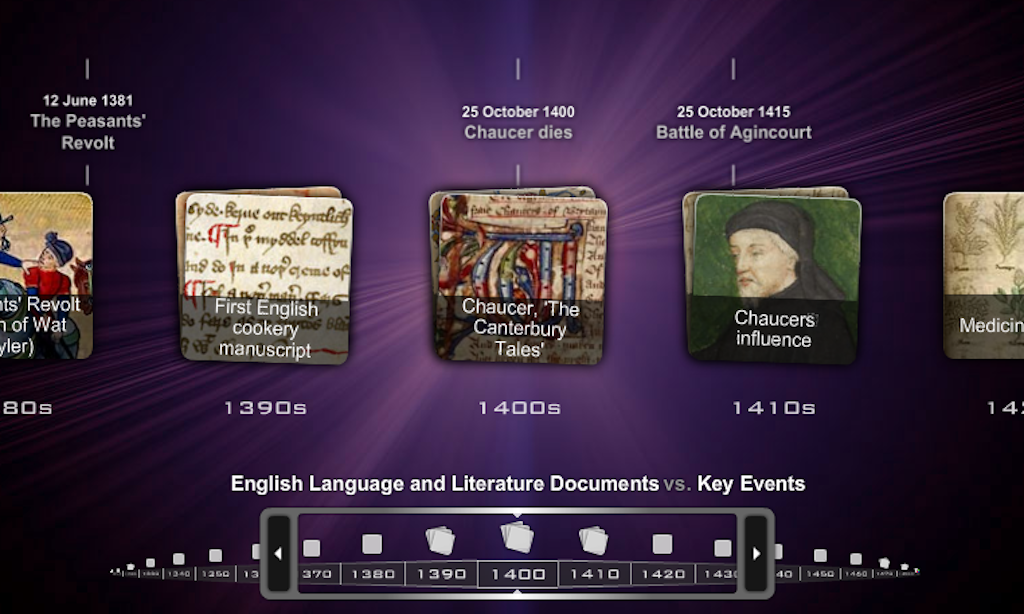 the evolution of the english language over time Encyclopedia english language  english is the language that originally  its vocabulary was greatly influenced over time firstly by danish invaders.